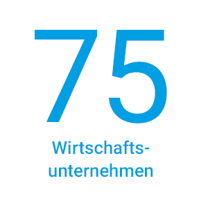 Mit rund 75 Unternehmen beheimatet der Softwarepark Hagenberg die Experten in Sachen IT und Software.