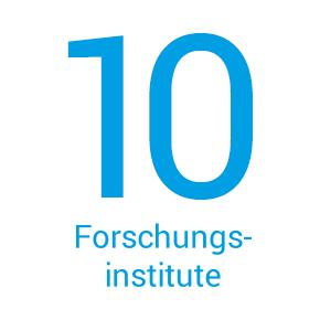 Der Softwarepark Hagenberg beheimatet 10 Forschungsinstitute.